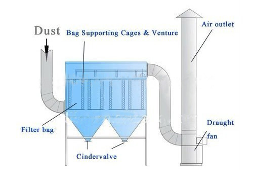 dust collector.jpg